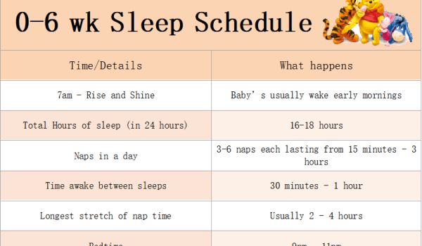 newborn baby sleep schedule 0-6 weeks