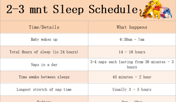 newborn baby sleep schedule -2-3 months