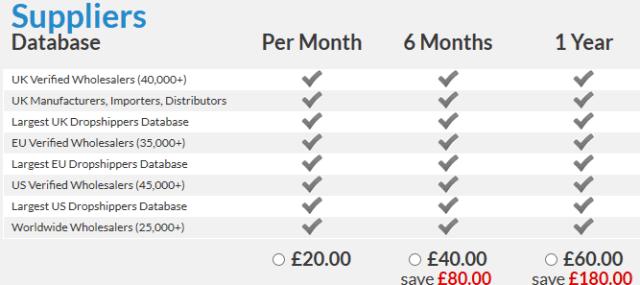 top dropshipping companies UK Wholesaledeals