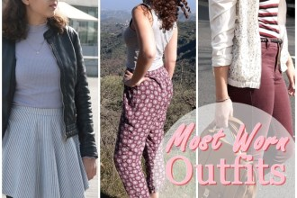 Most Worn Outfits