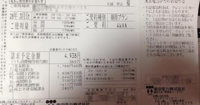 東京電力「電気ご使用量のお知らせ」