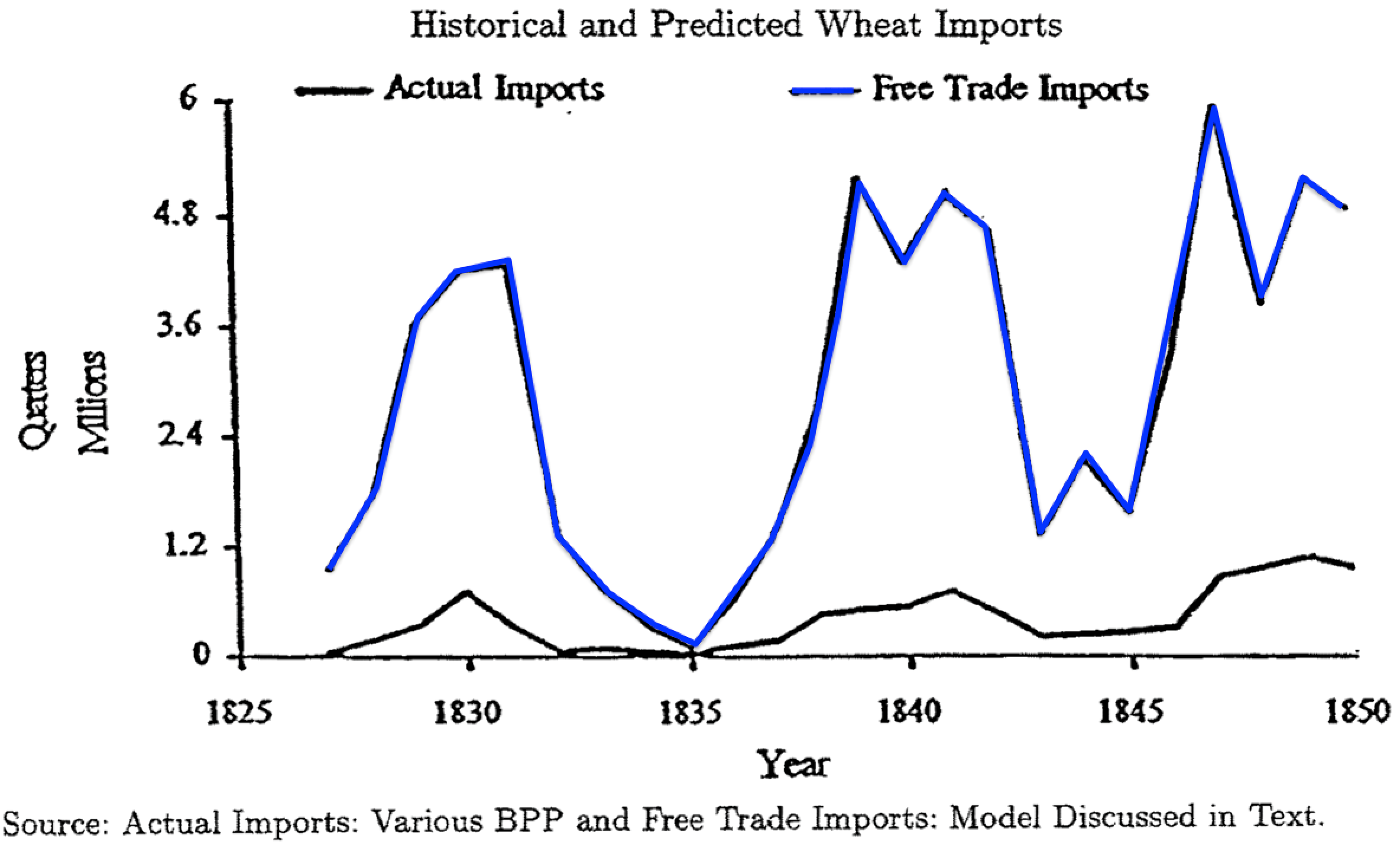 NOTEBOOK ON THE HISTORY OF ECONOMIC THOUGHT