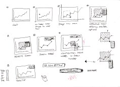 Chart UX wireframes