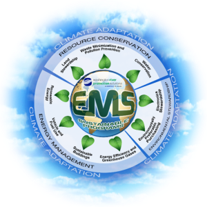 EMS Sustainable Programs Logo