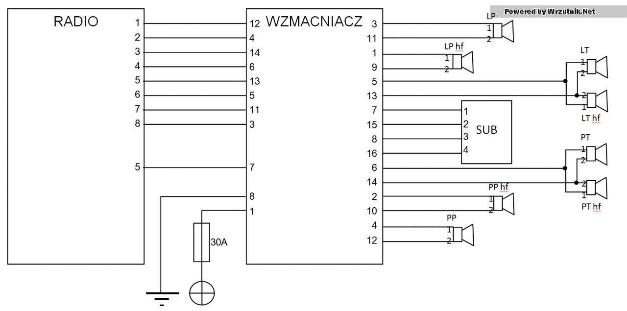 [GUIDE] Adaptacja systemu dżwiękowego JBL w Peugeocie 206