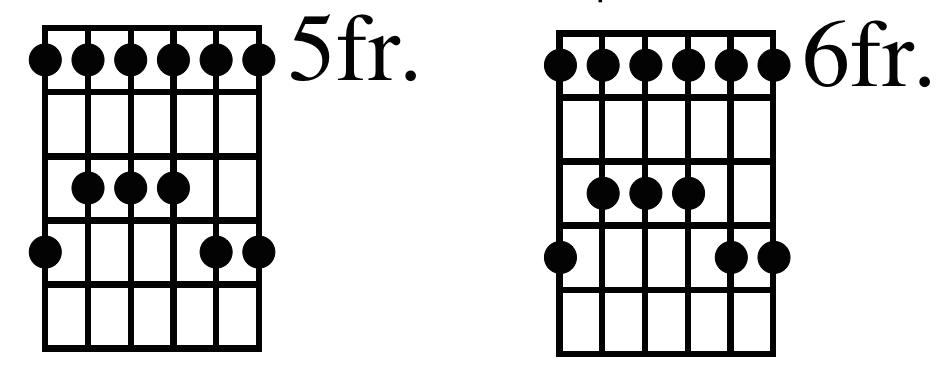 fusion guitar licks