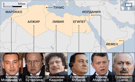 Лидеры арабских стран