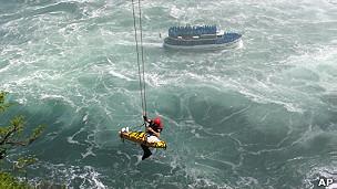 rescate del hombre que cayó en las cataratas del Niagara