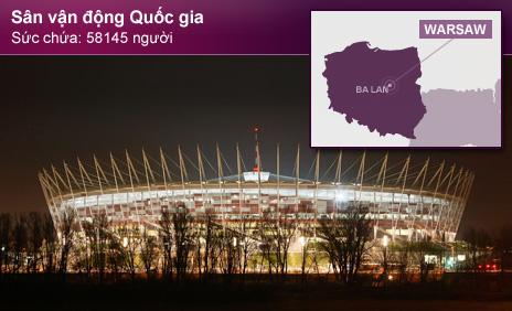 Sân vận động Quốc gia tại Warsaw