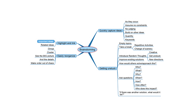 How to use Mind Maps for effective brainstorming.