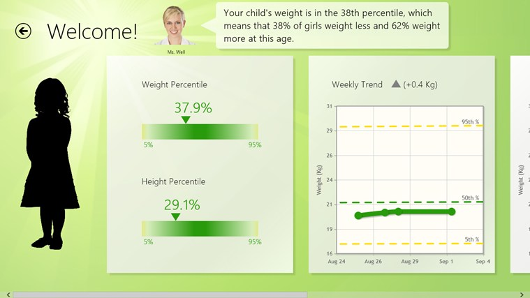 Children: percentiles  and weight tracking