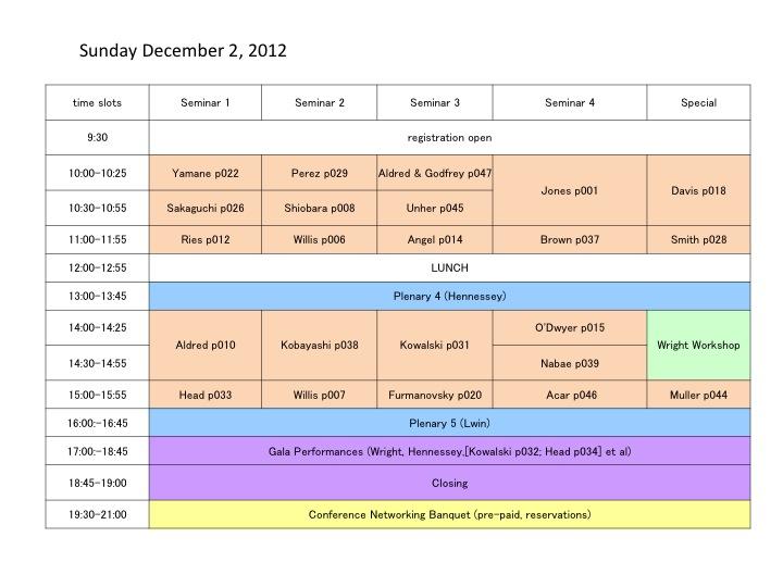 Block Schedule (3/3)