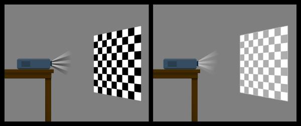 Схема проекционной шахматной доски проектора