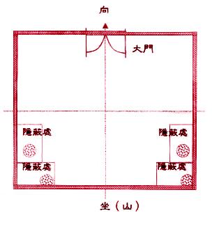 廁所宜位於宅內隱蔽處,生命磁向的凶方,並用綠色盆景化解穢氣。 p1160-a1-01