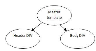 Integration of ColumnHeaderGroup and LockingGridView ExtJS