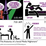 Anatomy of a Social Media Nightmare