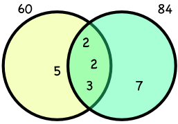 hcf and lcm using venn diagrams ionic bonding lewis dot diagram html showing of 60 84