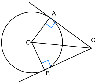 circle_theorems_tangents.html