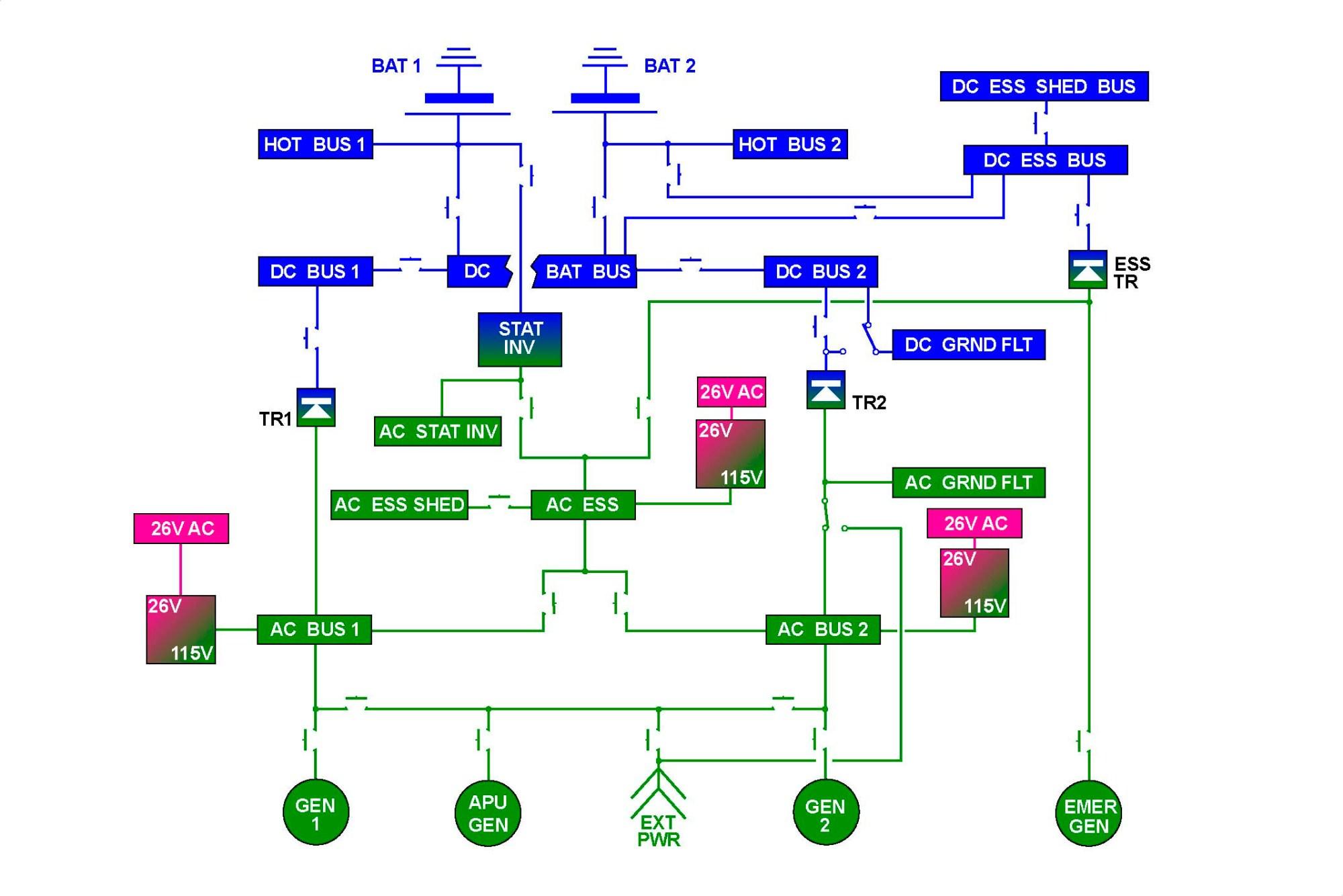 hight resolution of system diagram description