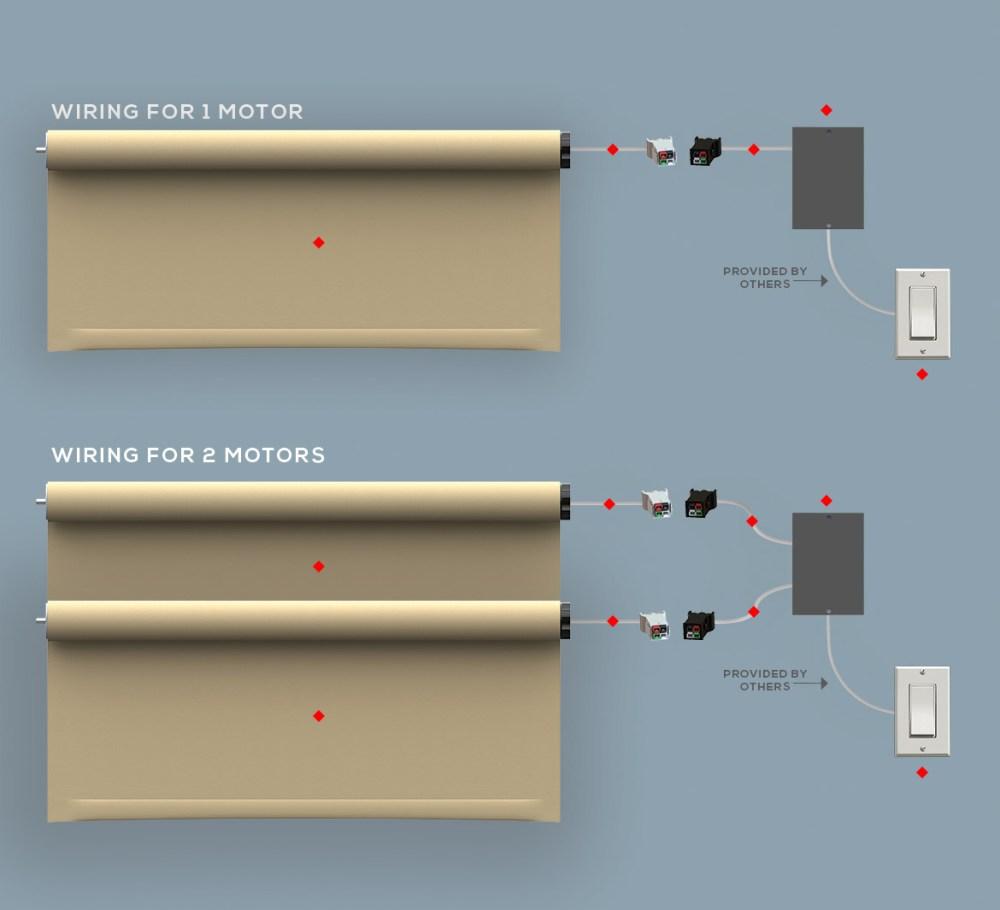 medium resolution of motorise shading system