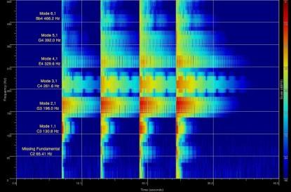 Missing Fundamental Spectogram