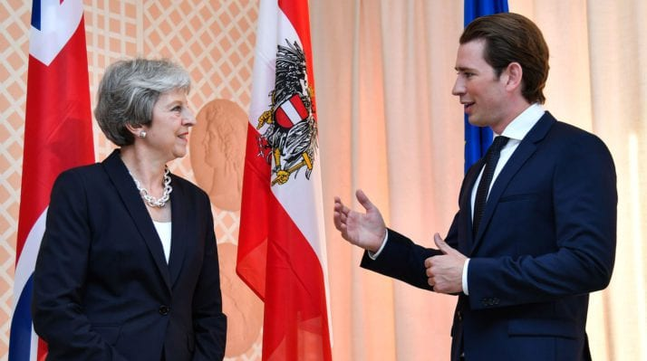 Will the economy survive the corpse of the PM - failing Brexit negotiations from Salzburg