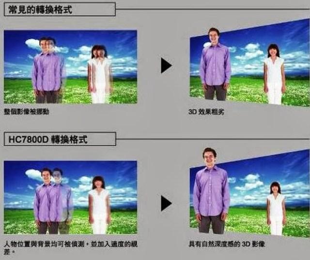 【體驗】在家也能享受3D震撼~三菱HC7800D @吳大妮。Annie