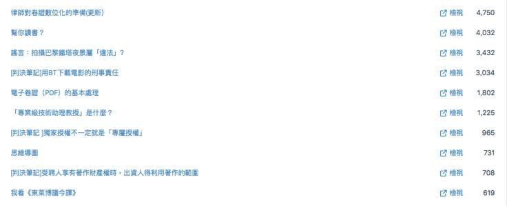 螢幕截圖 2018-01-05 08.16.38