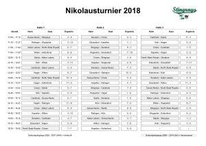 Wuppertal Stingrays Baseball Ergebnisse Nikolausturnier 2018