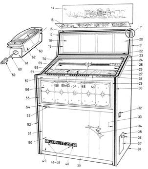 1970 Wurlitzer: Atlanta/ Carillon 160/ Lyric F-FL-FLS/ W