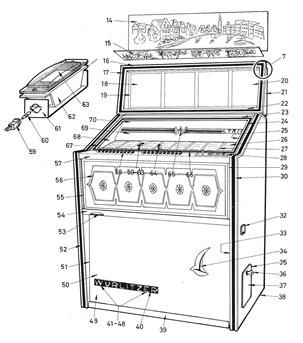 1971 Wurlitzer: Atlanta/ Carillon/ Lyric F-FL-FLS/ Tarock