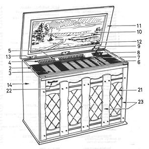 1979 Wurlitzer: X 200 electronic/ X 9 electronic/ X 9
