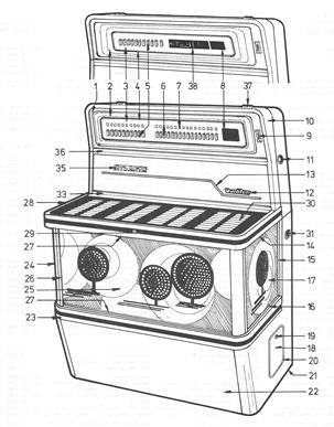 1980 Wurlitzer: Lyric/ X 200 electronic/ X 9 electronic/ X