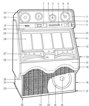 1986-1987 Wurlitzer: SL 700/ Diana/ SL 800/ Fuego/ Tarock