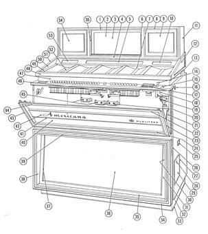 Wurlitzer 3100