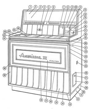 Wurlitzer 3300