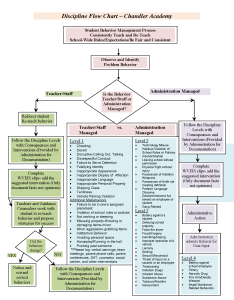 Discipline flow chart  problem behavior category definitions school example also tier  wvpbis rh