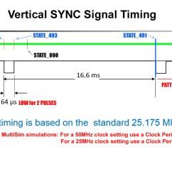 vertical sync signal waveforms  [ 1390 x 795 Pixel ]