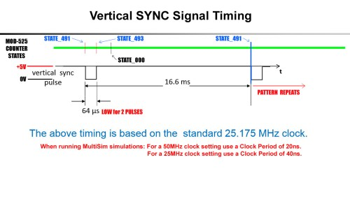 small resolution of vertical sync signal waveforms