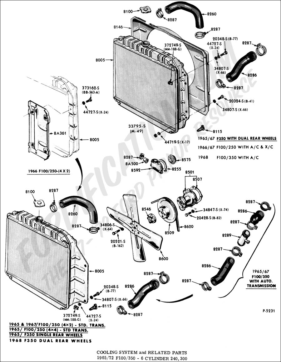 hight resolution of dodge ram 1500 cooling system diagram