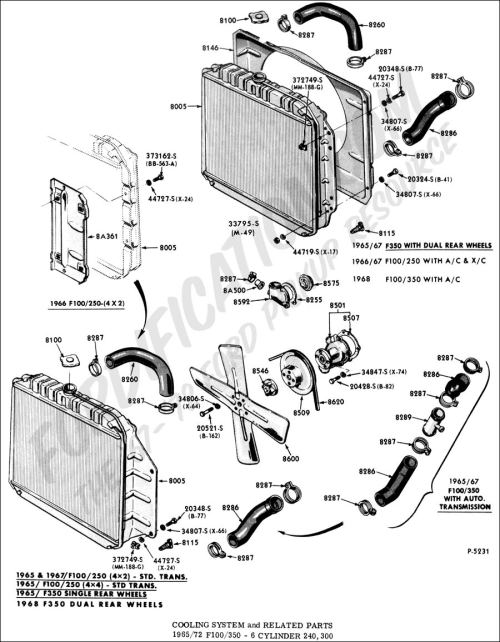 small resolution of dodge ram 1500 cooling system diagram
