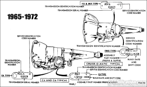 Ford Car Automatic Transmission Application Chart '65'72 FORDification