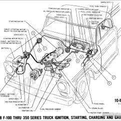 1968 F100 Wiring Diagram Many To Relationship Ford Truck Technical Drawings And Schematics Section H