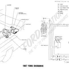 1990 Ford F250 Wiring Diagram Single Phase Dol Starter 1967 Schematic