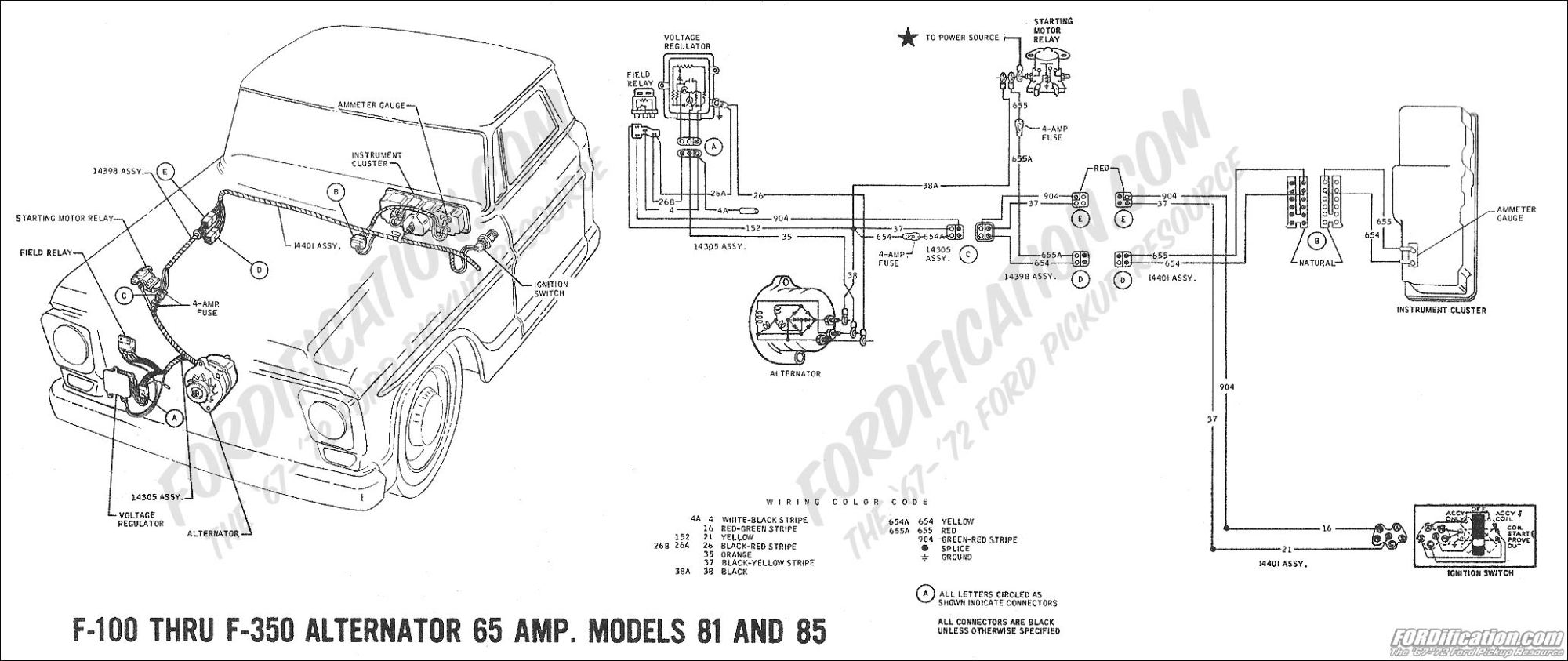hight resolution of charging system wiring diagram 1976 ford f250 charging 1978 f150 radio wiring diagram 1978 f150 alternator wiring diagram