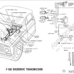 Transmission Wiring Diagram 2009 Ez Go Diagrams For Ford Overdrive Get Free
