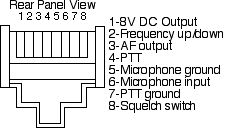 Cables & Interfacing