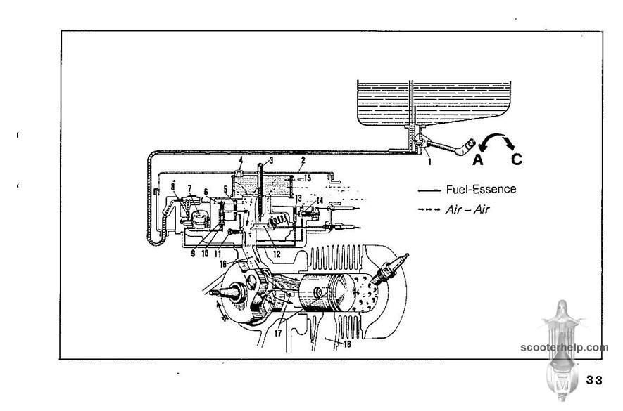 Vespa T5 Owner's Manual