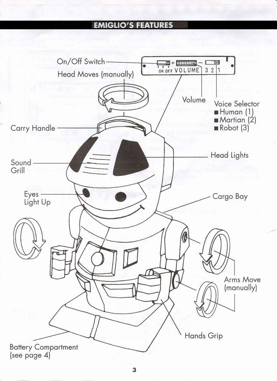 E.M.I.G.L.I.O Robot by Giochi Preziosi Instruction Manual