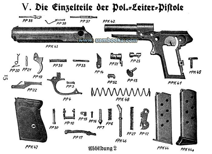Nazi Party Political Leader Walther PPK Manual